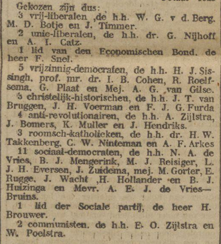 Gemeenteraad1919.